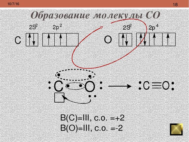 Характеристики К.Х.С. Полярность связи ─ зависит от разности электроотрицател...