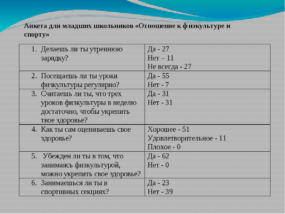 Анкета для младших школьников «Отношение к физкультуре и спорту»