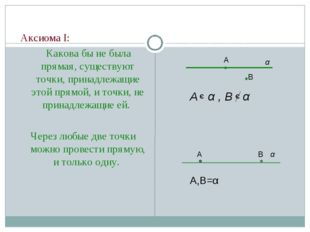 Аксиома I: Какова бы не была прямая, существуют точки, принадлежащие этой пр