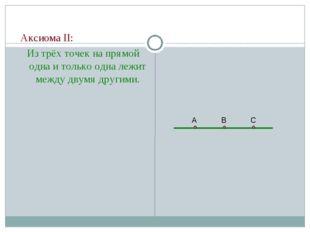 Аксиома II: Из трёх точек на прямой одна и только одна лежит между двумя дру