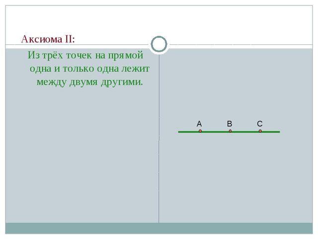 Аксиома II: Из трёх точек на прямой одна и только одна лежит между двумя дру...