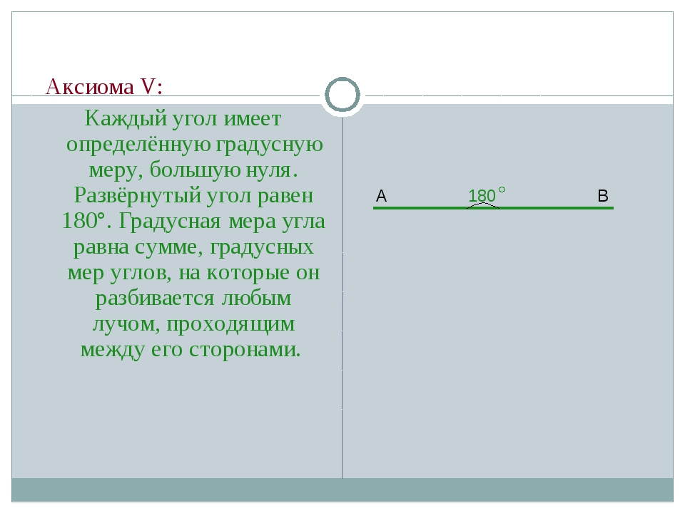 Аксиома V: Каждый угол имеет определённую градусную меру, большую нуля. Разв...