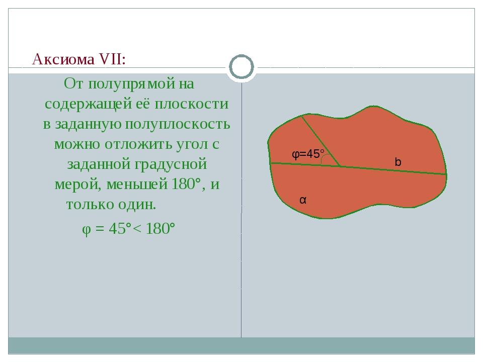 Аксиома VII: От полупрямой на содержащей её плоскости в заданную полуплоскос...