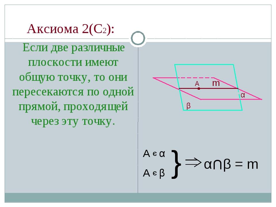 Аксиома 2(С2): Если две различные плоскости имеют общую точку, то они пересе...
