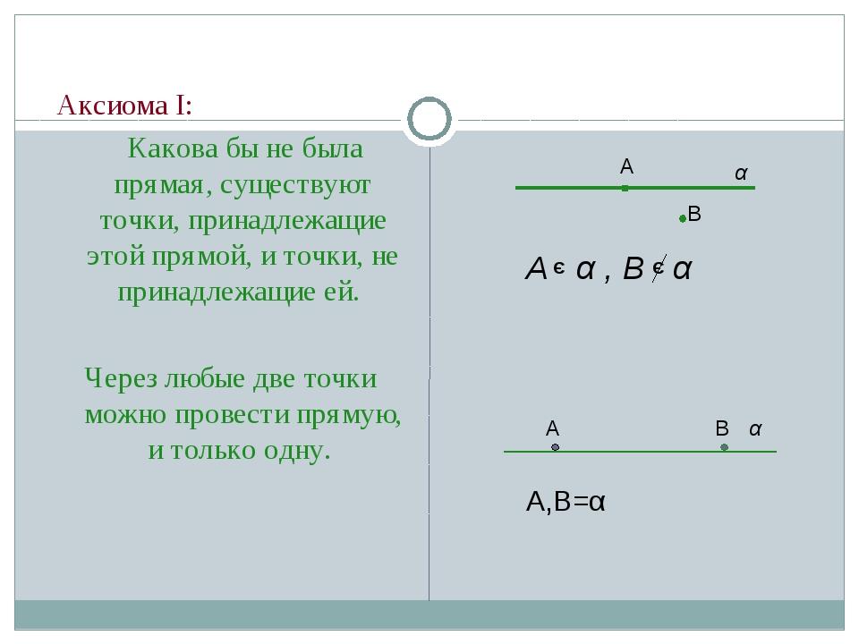 Аксиома I: Какова бы не была прямая, существуют точки, принадлежащие этой пр...