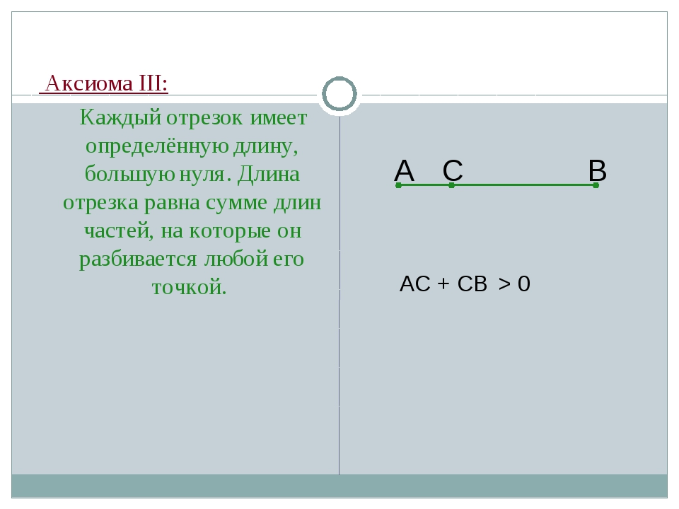 Аксиома III: Каждый отрезок имеет определённую длину, большую нуля. Длина от...