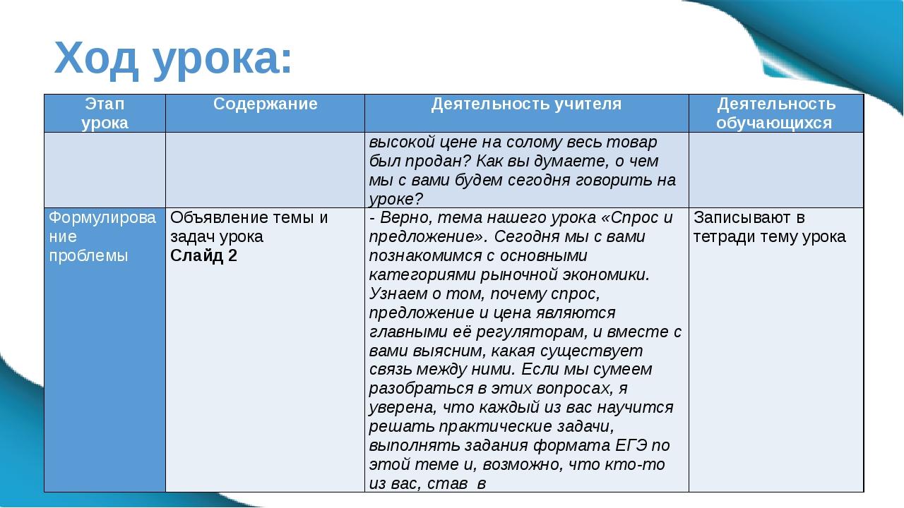Ход урока: Этап урока Содержание Деятельность учителя Деятельностьобучающихся...