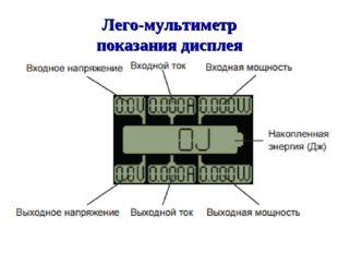 Лего-мультиметр показания дисплея