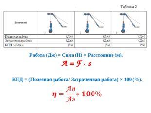 Таблица 2 Работа (Дж) = Сила (Н) × Расстояние (м). А = F × s КПД = (Полезная