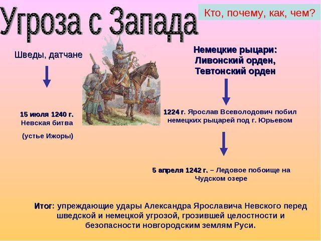 Шведы, датчане Немецкие рыцари: Ливонский орден, Тевтонский орден 15 июля 124...