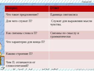 Вопрос Ответ Что такое предложение? Единица синтаксиса Для чего служат П? Сл