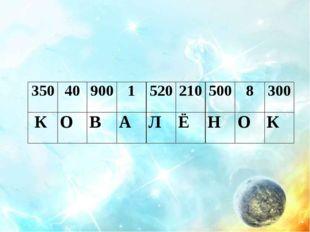 3504090015202105008300 КОВАЛЁНОК