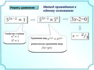 Метод приведения к одному основанию Свойство степени Уравнение вида равносиль