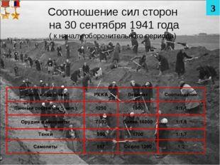 Соотношение сил сторон на 30 сентября 1941 года ( к началу оборонительного пе