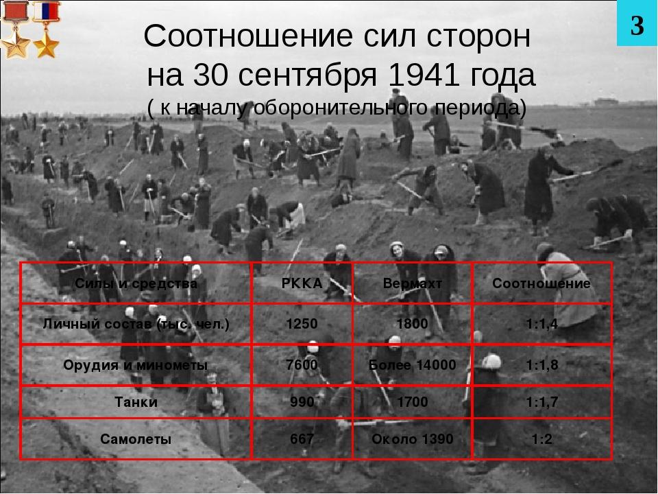 Соотношение сил сторон на 30 сентября 1941 года ( к началу оборонительного пе...