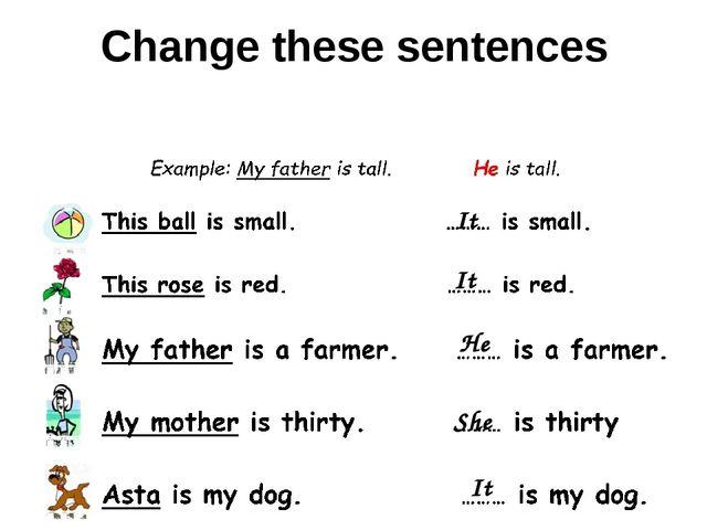 Change these sentences It It He She It