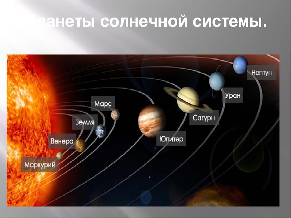 Планеты солнечной системы.