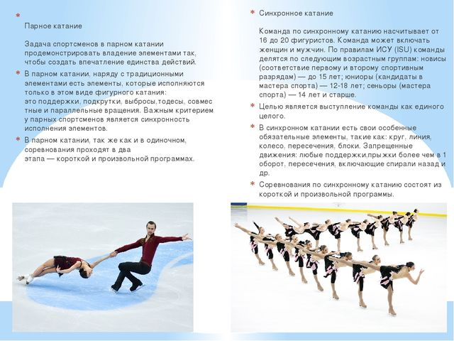 Парное катание Задача спортсменов в парном катании продемонстрировать владен...