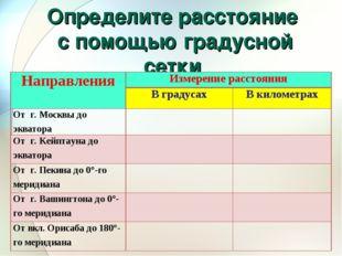 Определите расстояние с помощью градусной сетки НаправленияИзмерение расстоя