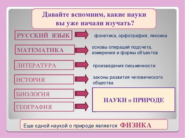 МАТЕМАТИКА фонетика, орфография, лексика РУССКИЙ ЯЗЫК основы операций подсчет...