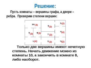 Пусть комнаты – вершины графа, а двери – ребра. Проверим степени вершин: Реш