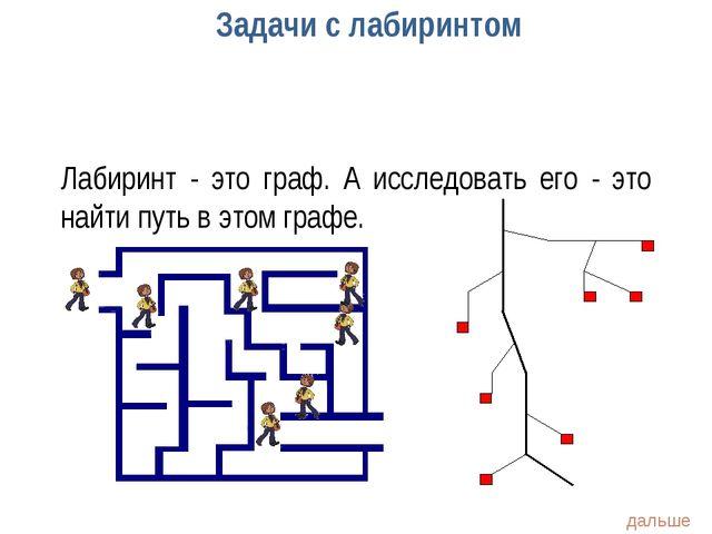 Задачи с лабиринтом Лабиринт - это граф. А исследовать его - это найти путь...