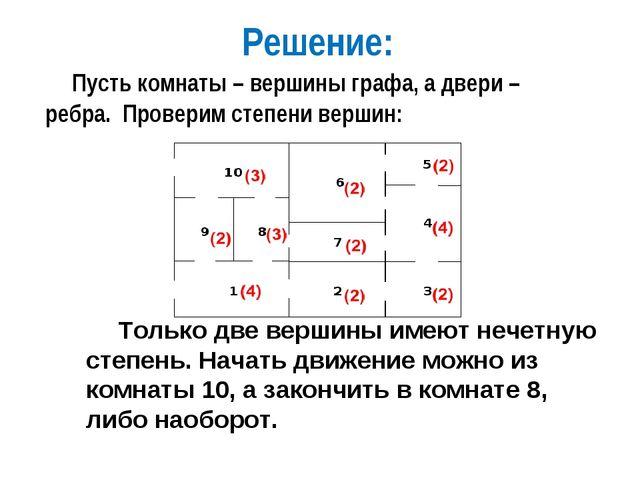 Пусть комнаты – вершины графа, а двери – ребра. Проверим степени вершин: Реш...