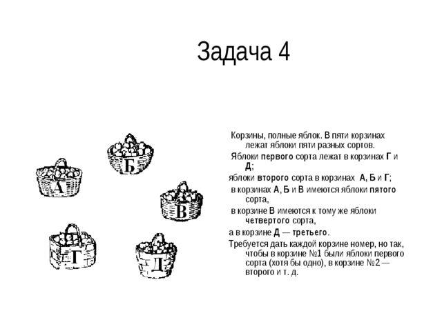 Задача 4 Корзины, полные яблок. В пяти корзинах лежат яблоки пяти разных сорт...