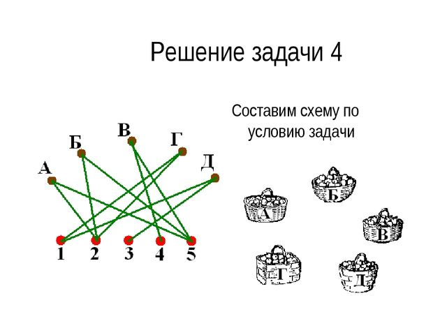 Решение задачи 4 Составим схему по условию задачи