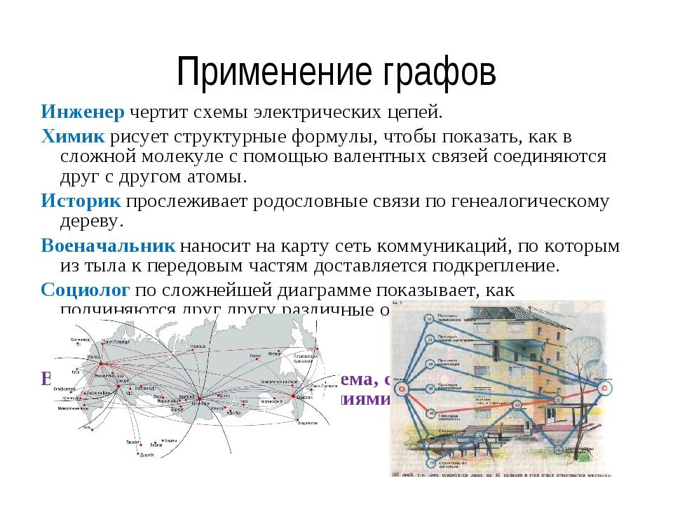 Применение графов Инженер чертит схемы электрических цепей. Химик рисует стру...