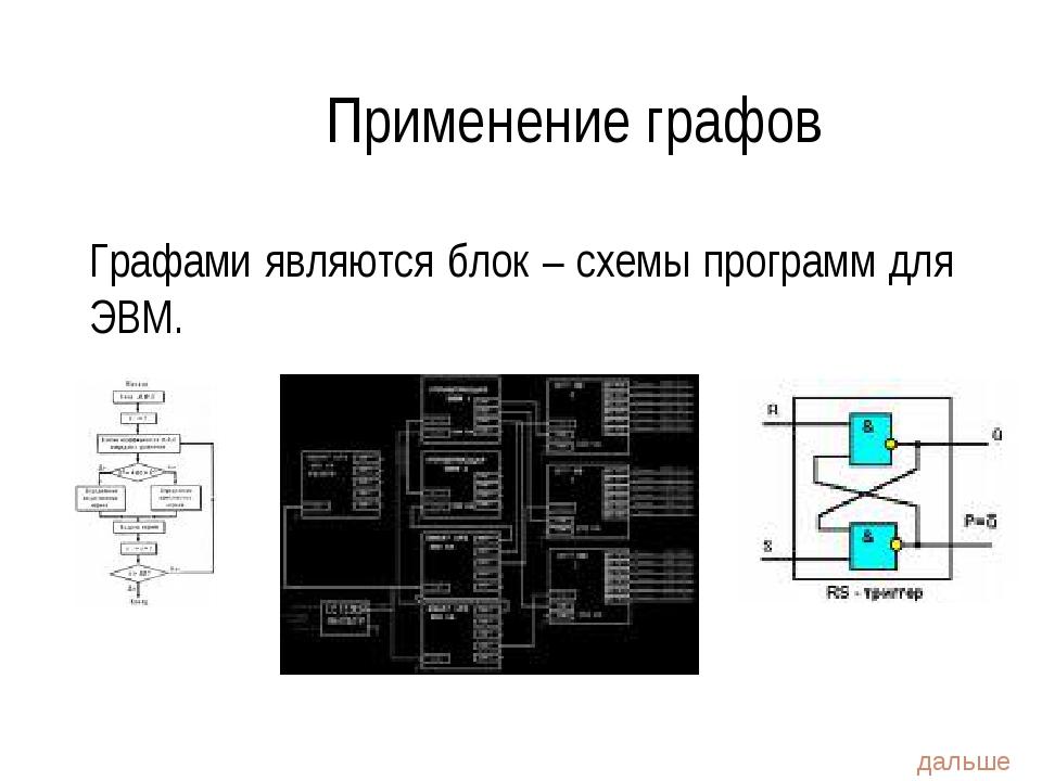 Применение графов Графами являются блок – схемы программ для ЭВМ. дальше