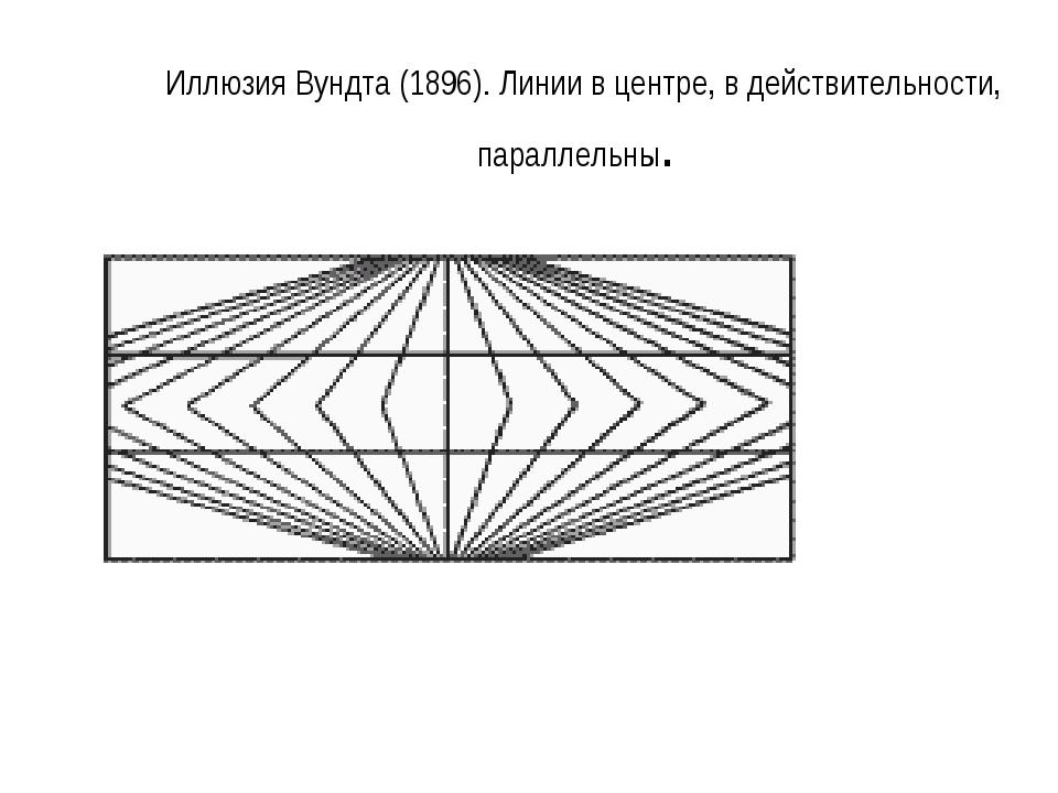 Иллюзия Вундта (1896). Линии в центре, в действительности, параллельны.