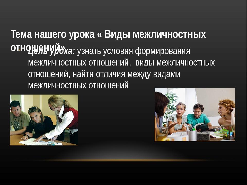 Тема нашего урока « Виды межличностных отношений» Цель урока: узнать условия...