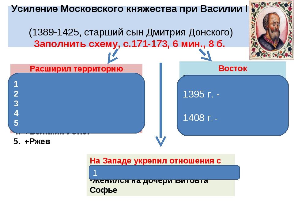 Усиление Московского княжества при Василии I (1389-1425, старший сын Дмитрия...