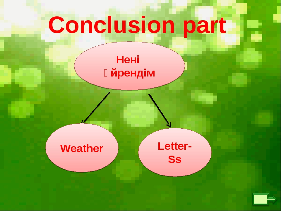 Conclusion part Нені үйрендім Weather Letter-Ss