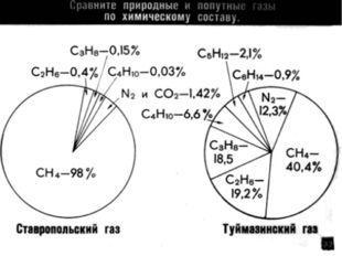 Метан и этан содержатся в атмосфере планет Солнечной системы: на Юпитере, Са
