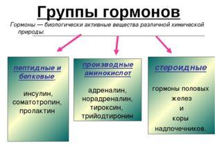 Группы гормонов Гормоны — биологически активные вещества различной химической