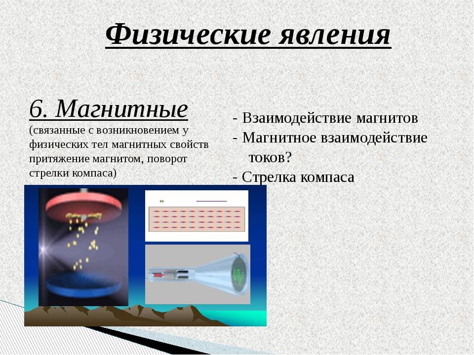 картинки физического явления магнитного этом уроке