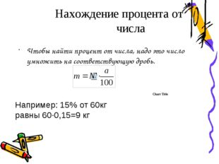 Чтобы найти процент от числа, надо это число умножить на соответствующую дроб