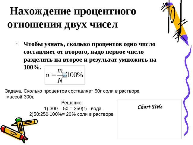 Чтобы узнать, сколько процентов одно число составляет от второго, надо первое...