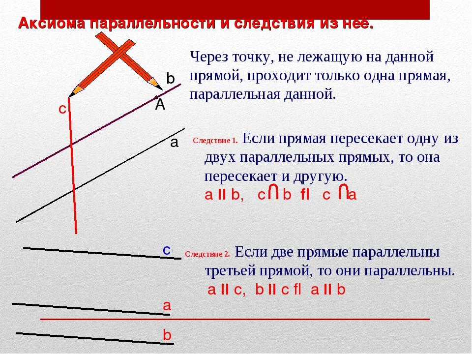 Через точку, не лежащую на данной прямой, проходит только одна прямая, парал...