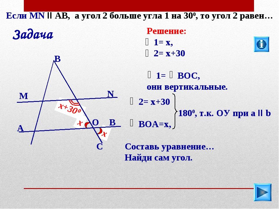 2 х+300 х 1 х 2= х+30 1800, т.к. ОУ при а II b ВОА=х, Составь уравнение… Найд...