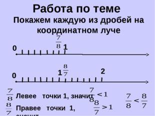 Покажем каждую из дробей на координатном луче Работа по теме 0 1 Левее точки