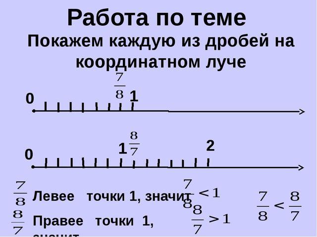 Покажем каждую из дробей на координатном луче Работа по теме 0 1 Левее точки...