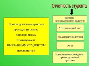 Производственная практика проходит на основе договора между техникумом и ВЫБР