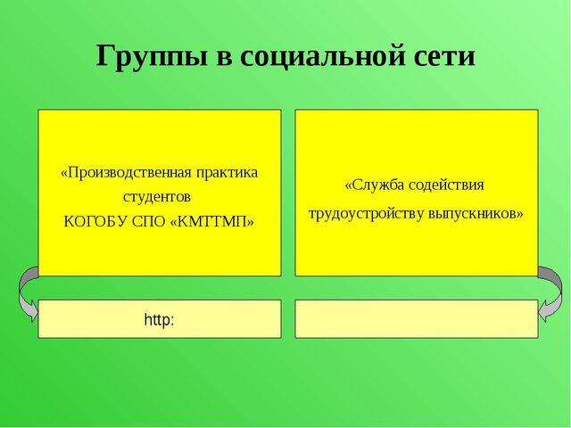 Группы в социальной сети «Производственная практика студентов КОГОБУ СПО «КМТ...
