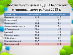 Заболеваемость детей в ДОО Беловского муниципального района 2015 г. Детский с