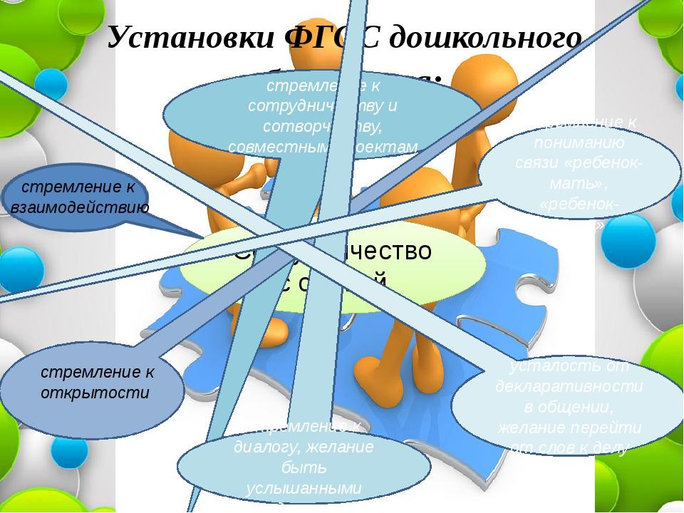 Установки ФГОС дошкольного образования: Сотрудничество с семьей стремление к...