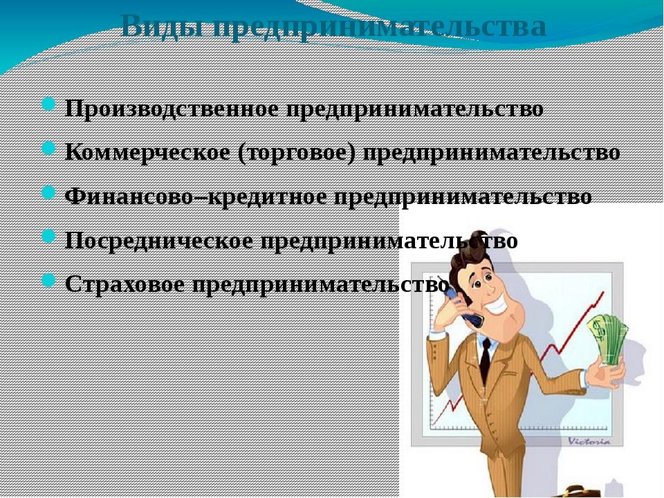 Виды предпринимательства Производственное предпринимательство Коммерческое (т...