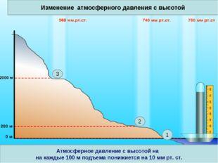 Изменение атмосферного давления с высотой 1 2 3 Атмосферное давление с высото